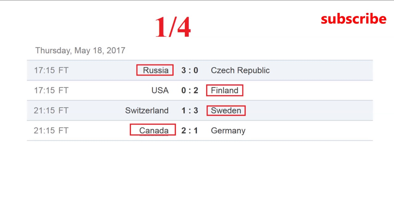 World Cup Of Hockey 2017 Fixtures And Results Standings Playoff 1 2