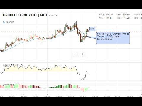 Mcx crude oil options trading