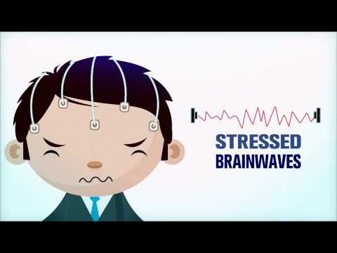 How to Cheat at Meditation - with Brainwave Meditation CDs!
