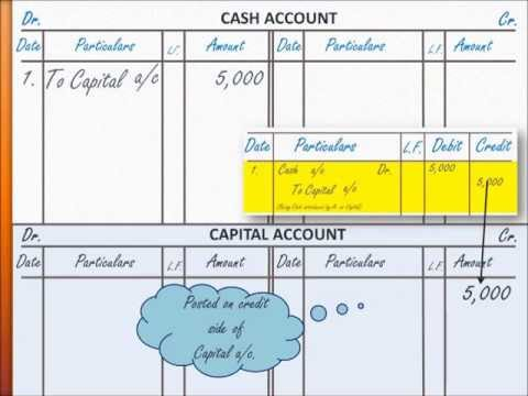 Ledger Posting and Trial Balance:  Episode-1