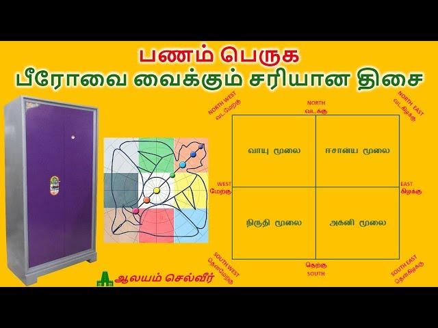 ???? ????? ???? ????? ???? ???? | Vastu Direction For Bero in Tamil