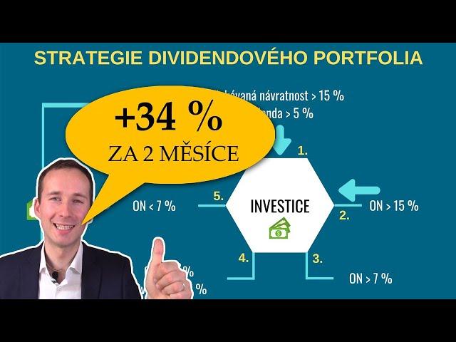 Jakou mám strategii pro své dividendové portfolio (+ příklad akcie)