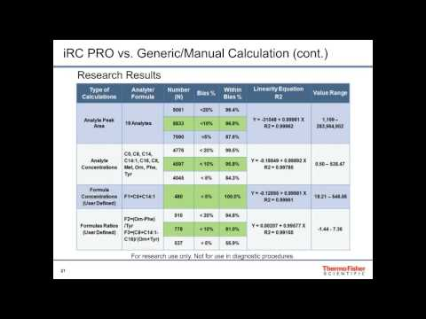 Joseph Di Bussolo - Evaluating Nonderivatization & Derivatization Tandem MS Methods for Multianalyte