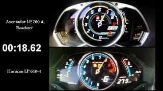 Lamborghini Aventador LP 700-4 Roadster vs Lamborghini Huracán LP 6...