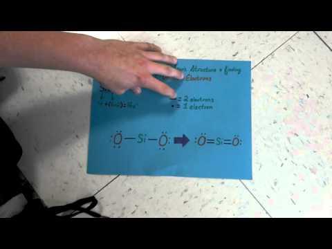 Silicon Dioxide Molecular Geometry