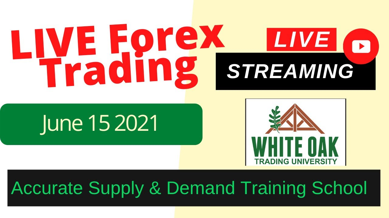 🚨 LIVE - Forex Analysis & Trade Ideas for CADJPY, USDCAD, GBPUSD and EURUSD - June 15th 2021