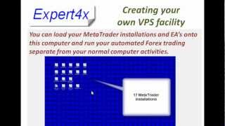 Learn how to Create an alternative, FREE home Forex VPS for Expert Advisor & Automatic Forex Trading
