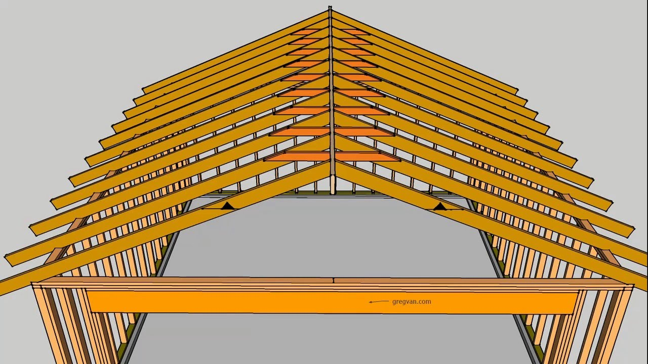 What Are Roof Rafter Collar Ties House Framing Parts Youtube