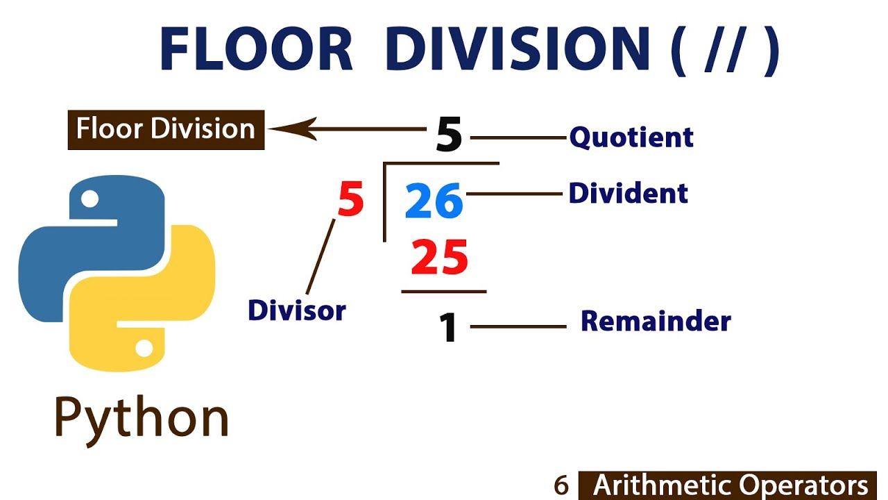 Python program for floor division of two numbers