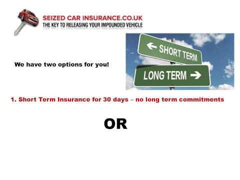 Finding cheap impounded car insurance!