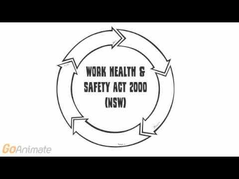 The rights & responsibilities of employers & employees