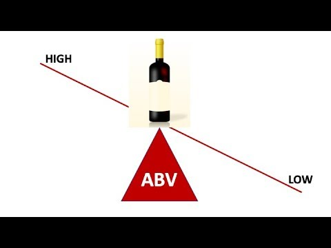 wine alcohol content highest content wine 11875