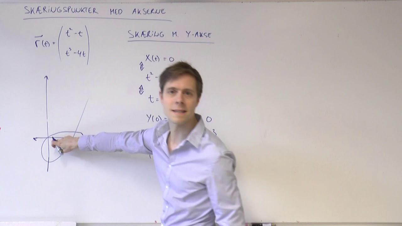 Vektorfunktion - Skæringspunkter med akserne