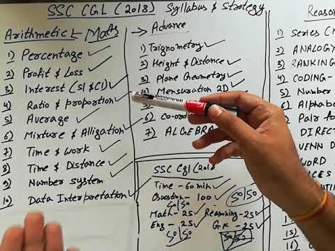 SSC CGL. 2018 TEIR-1 Syllabus And Strategy.