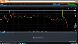 Live FOREX Trading NFP - 03/11/2017