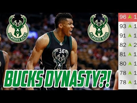 BUCKS DYNASTY!? Rebuilding the Milwaukee Bucks! NBA 2K18