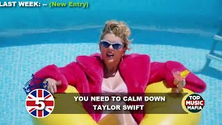 Top 40 Songs of The Week - June 29, 2019 (UK BBC CHART)