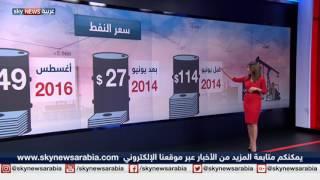 مصير أسواق النفط رهن باتفاق المنتجين في الجزائر