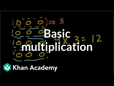 Basic Multiplication | Multiplication And Division | Arithmetic | Khan Academy