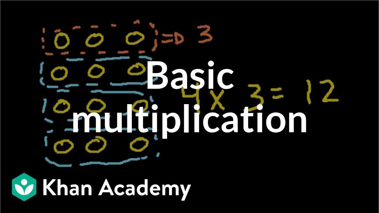 medium resolution of Basic multiplication (video)   Khan Academy