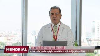 Öksürük nedenleri nelerdir? - Prof. Dr. Metin Özkan (Göğüs ...