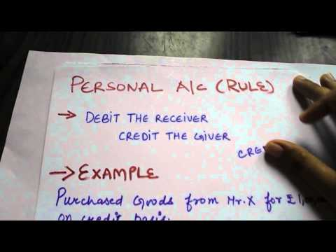 Basics Of Accounting Part 02( Accounting Rules and Types of Accounts)