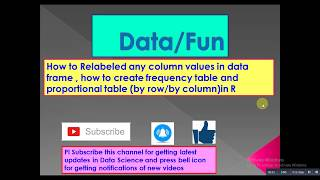R Tutorial 6.How to Create Frequency table in R|Contingency table in R|Proportional table in R