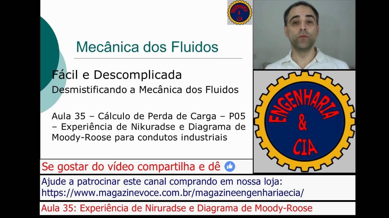 35 diagrama de moody mecnica dos fluidos youtube 35 diagrama de moody mecnica dos fluidos youtube ccuart Image collections