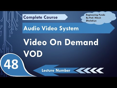 Video On Demand (VOD) powered by TripleC TV from YouTube · Duration:  3 minutes 38 seconds