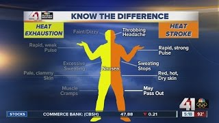 Out in the heat? Pushing through a workout? Be careful – you could get heat exhaustion. Here are the.