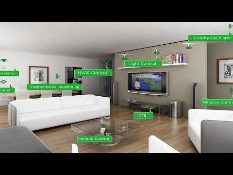 Top 5 Coolest Smart Home Gadgets In 2020 - You Must Have