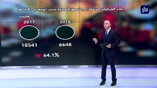 ارتفاع عدد المركبات الداخلة من المنطقة الحرة إلى السوقوالمصدرة 1.1% في 8 اشهر - (9-9-2018)