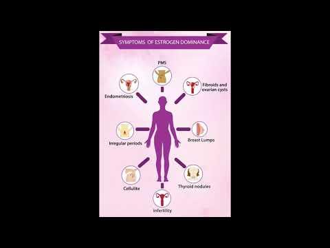 Важно для женщин! Почему возникает избыток эстрогена?