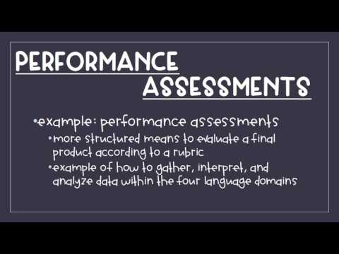 Authentic Assessments for English Language Learners