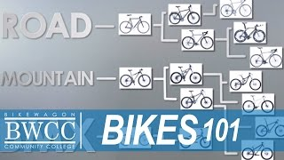Bikes 101 - Introduction to Bikes - Bikewagon Community College