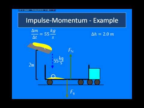 physics lab report impulse Lab impulse printer friendly version: during this lab you will be using both a motion detector and a dual-action force probe the motion detector will show you the cart's position as it approaches and rebounds from its impact with the force probe.