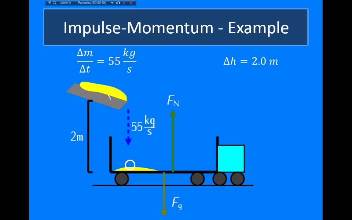 Theorem Impulse Momentum Physics Examples