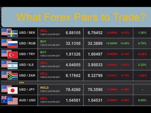 What Forex Pairs to Trade? What should you to take into consideration?