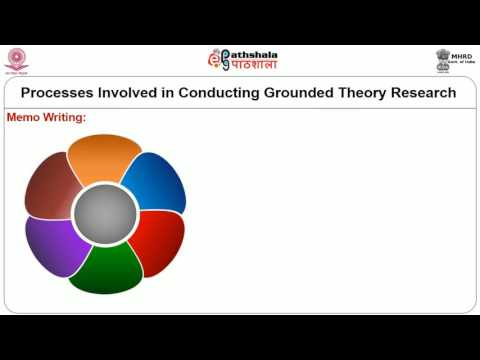 Theoretical sampling, saturation, and grounded theory