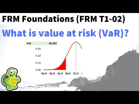 What is value at risk (VaR)? FRM T1-2