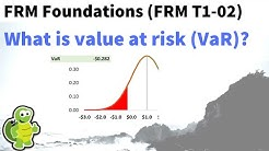 What is value at risk (VaR)? FRM T1-02
