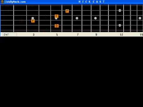 Lucky Jason Mraz Basic Guitar Lesson Fingerstyle Solo Chord Melody ...