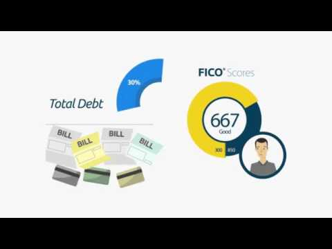 fico credit score chart how credit scores are calculated youtube. Black Bedroom Furniture Sets. Home Design Ideas