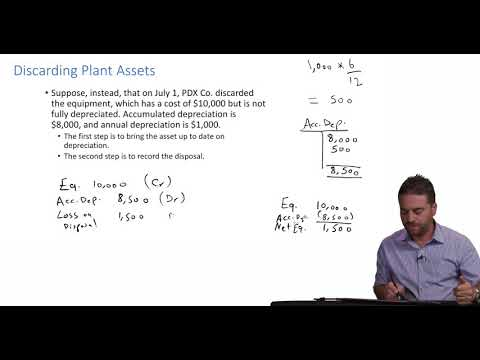 """BA 212 Chapter 9-4 """"Disposals of Plant Assets"""""""