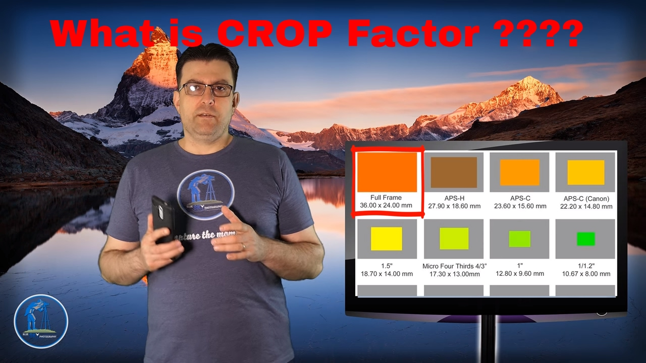 How Crop factor and sensor size affects your photography??? Full ...
