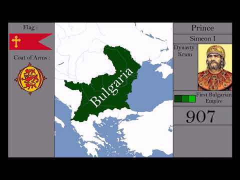 History of Bulgaria : Every Year