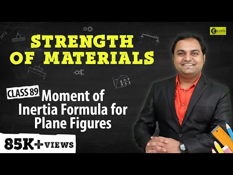 What are Moment Of Inertia Formulae For Plane Figures
