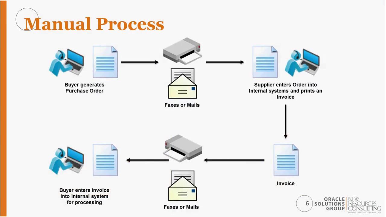 Decrypting EDI 834 HIPAA