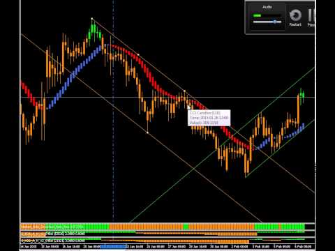 Basket trading system (bts)