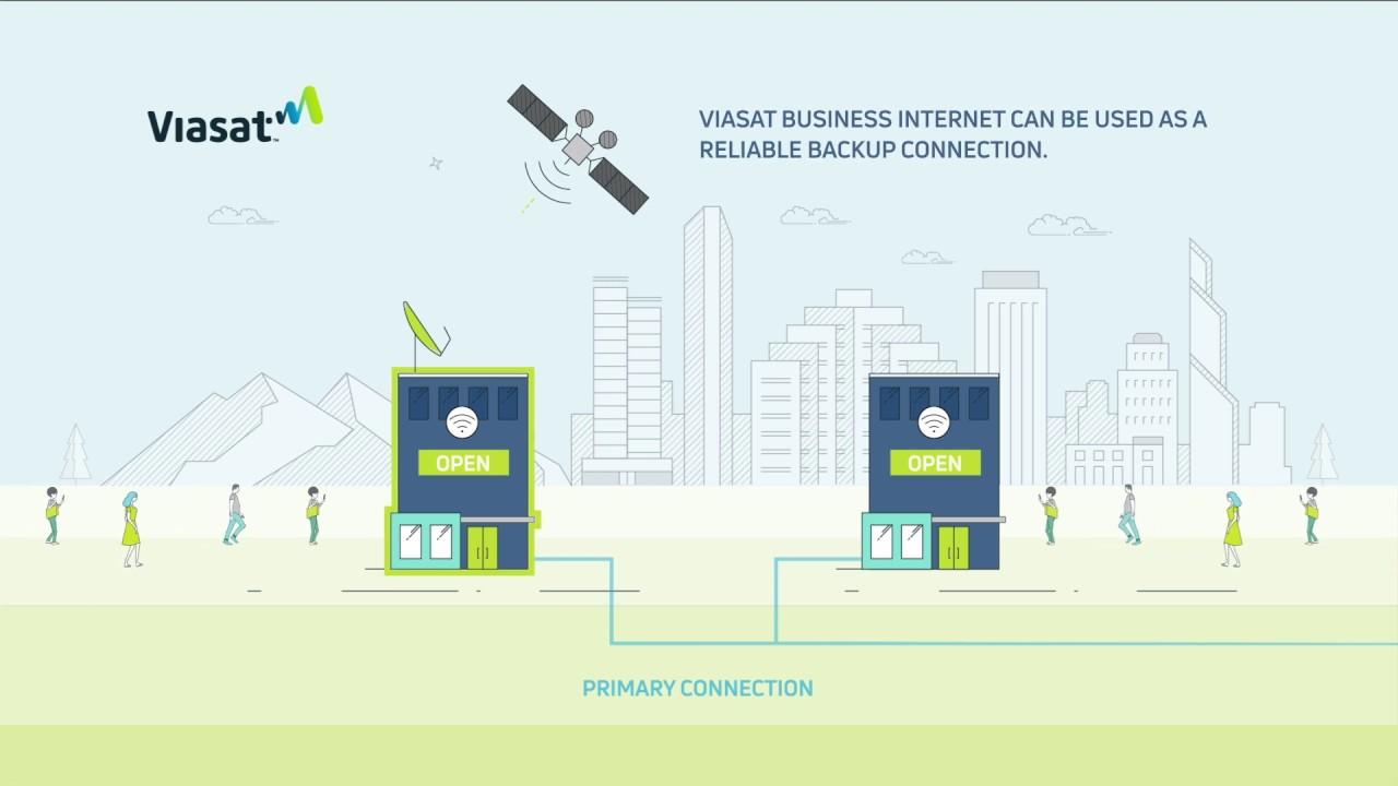 viasat fiber installation